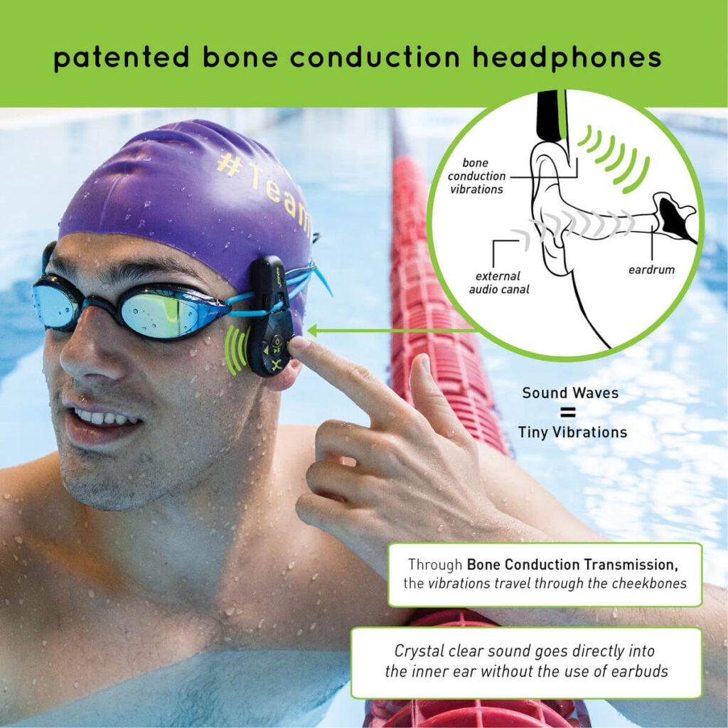 Finis Duo Underwater Bone Conduction