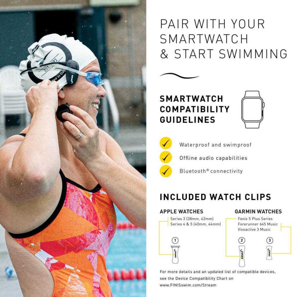 Amnis Stream Underwater Headphones Pair with Smartwatch