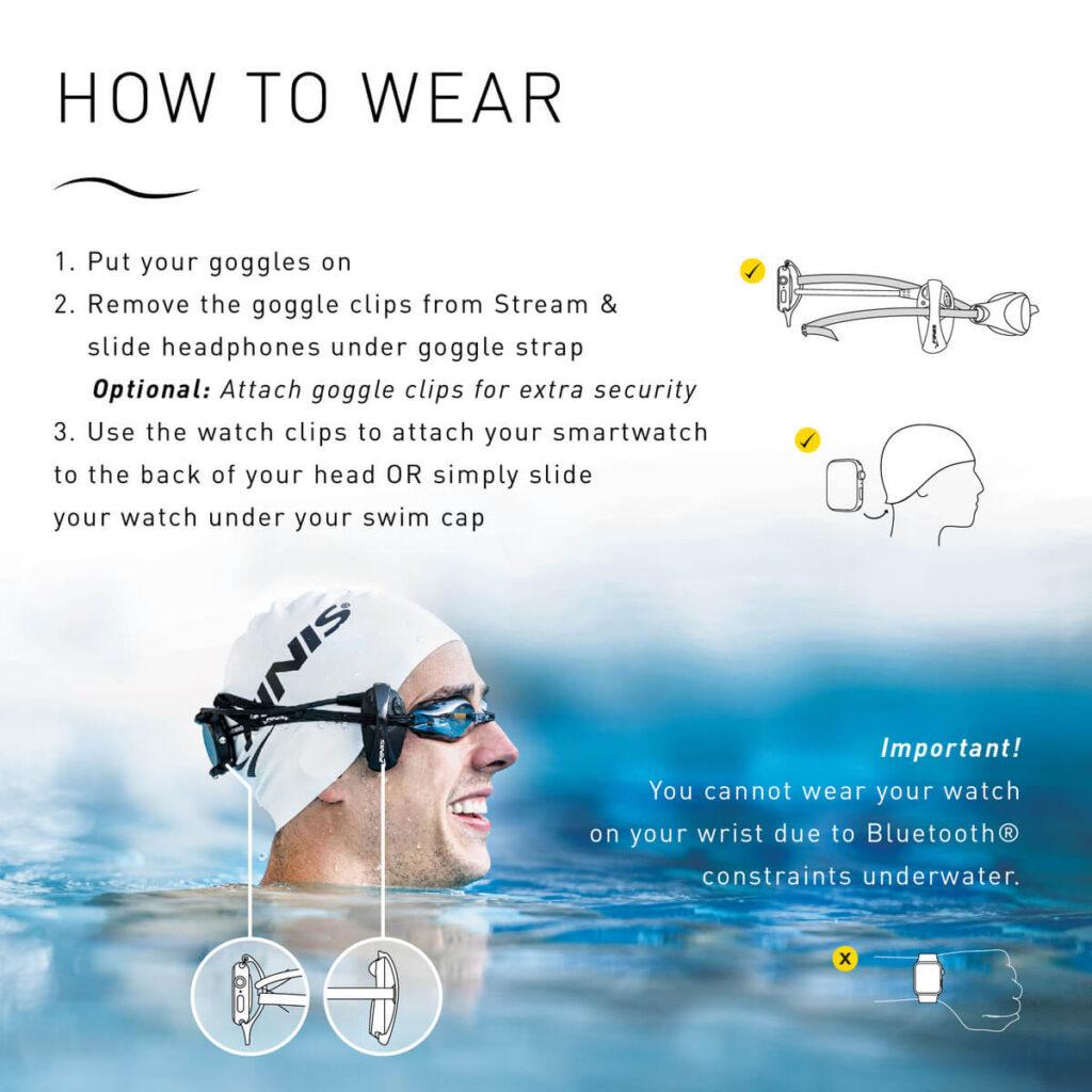 Amnis Stream Underwater Headphones how to wear