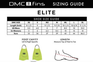 DMC Fins Sizing Guide