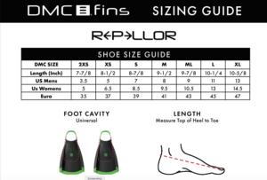 DMC Repellor Sizing Guide